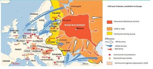 Russia 1861-1926
