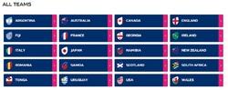 Rugby: préparer la coupe du monde
