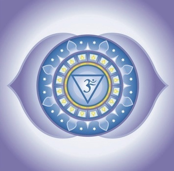 Ajna symbole