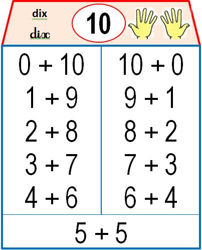 Math matiques cp le stylo de vero - Lamaisonduconvertible en ...