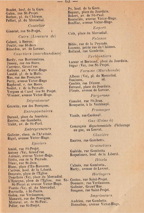 L'incroyable liste des commerçants et industriels de Graulhet en 1913