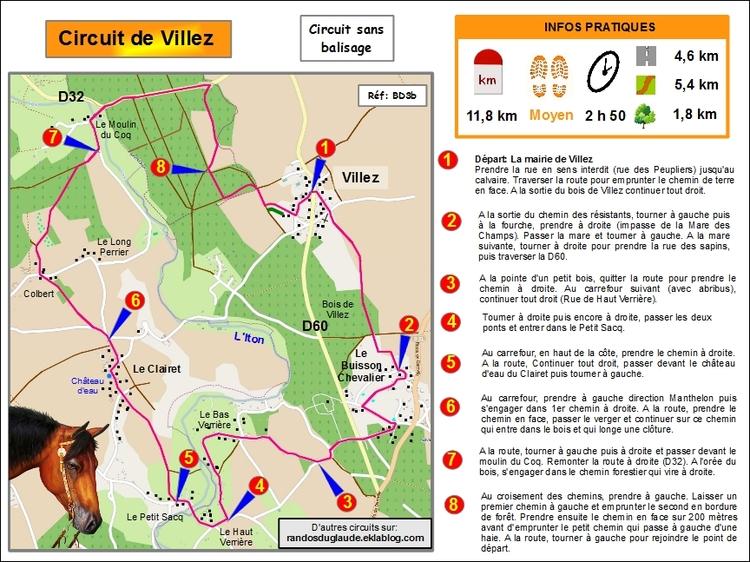 Le circuit de Villez