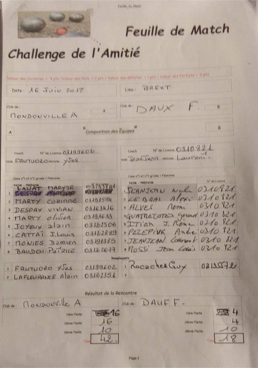2ième Tour du 4ième Challenge de L'Amitié du Secteur de Grenade.