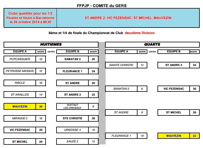 finale circuit ppf petanque 2013 hommes