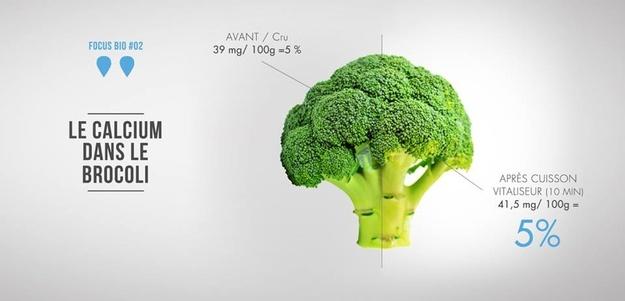 Nutriment brocolis cru e