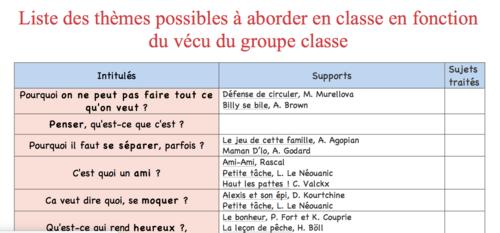 Education civique et débats en classe de CP