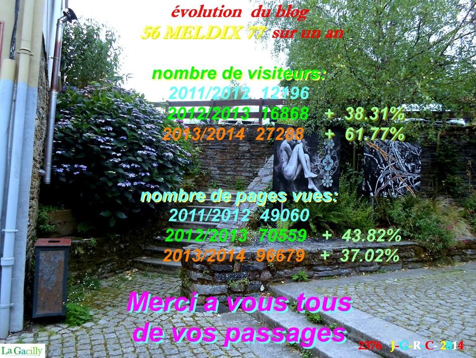 REFLEXION DE LA SEMAINE    23/11/2014