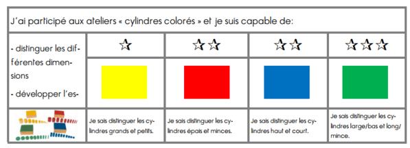 Vie sensorielle : les cylindres colorés