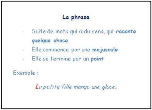 Séquence 1 : la phrase