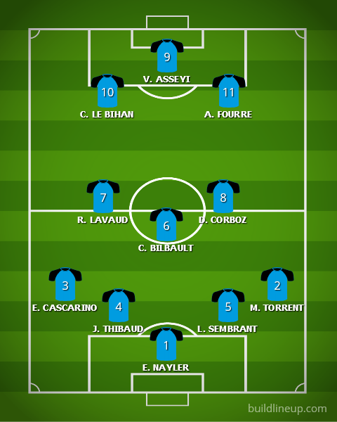 D1 Féminine - Equipe-type 2018/2019 (XI type)
