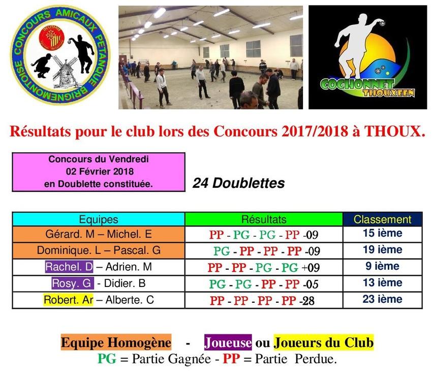 7ième Concours du Vendredi à Thoux .
