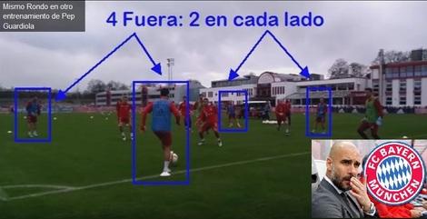 Le jeu de position de Pep Guardiola Partie 2