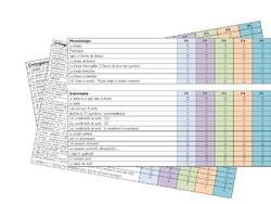 Programmation 2015 - 2016