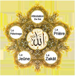Délaisser un des piliers de l'Islâm est de la mécréance