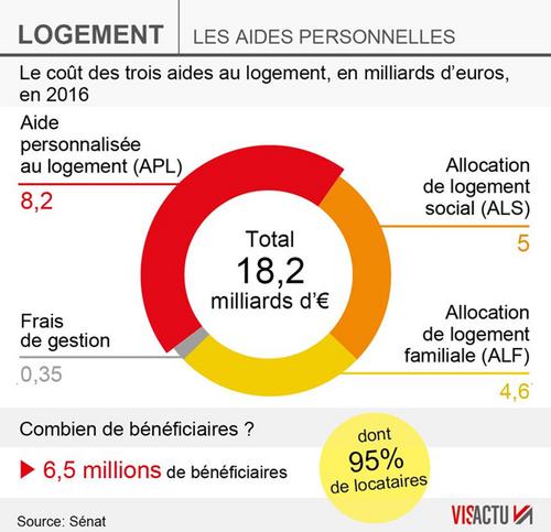 L'impopularité et l'incompétence de Monsieur Macron