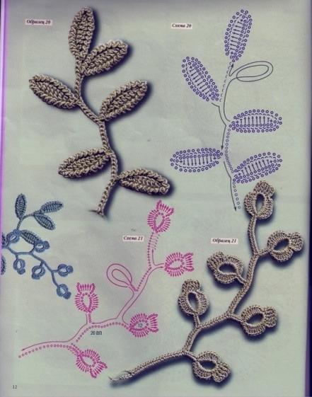 Feuilles et branches en motifs