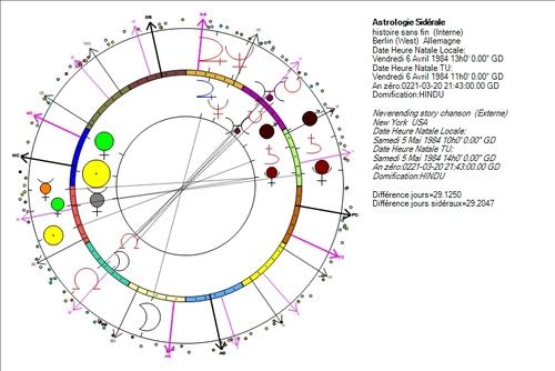 Pluton, les plutoniens