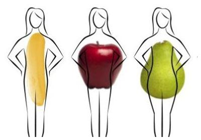 Comment choisir un maillot de bain en fonction de votre corps