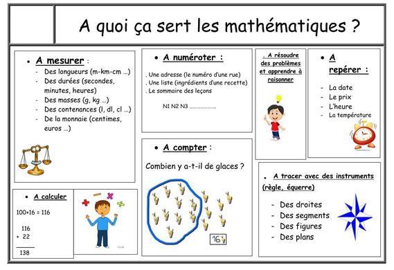 Leçons mathématiques CM1