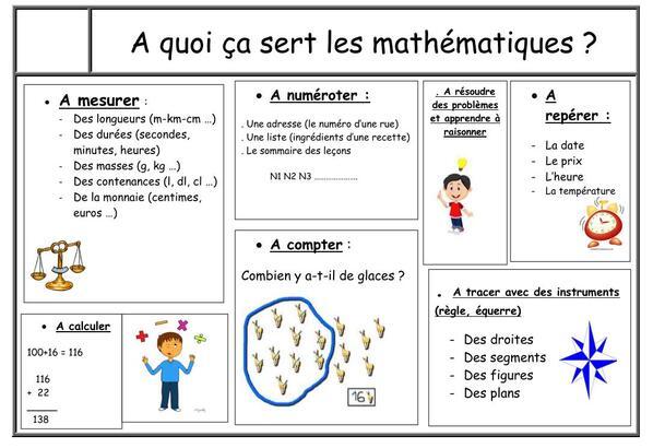 Leçons CE2 mathématiques