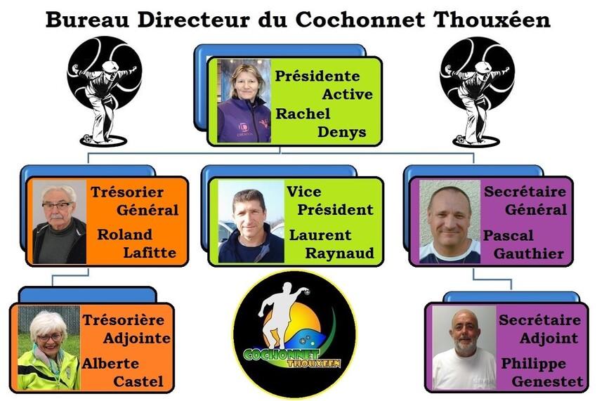 Concours Amicaux à Thoux 2018/2019.