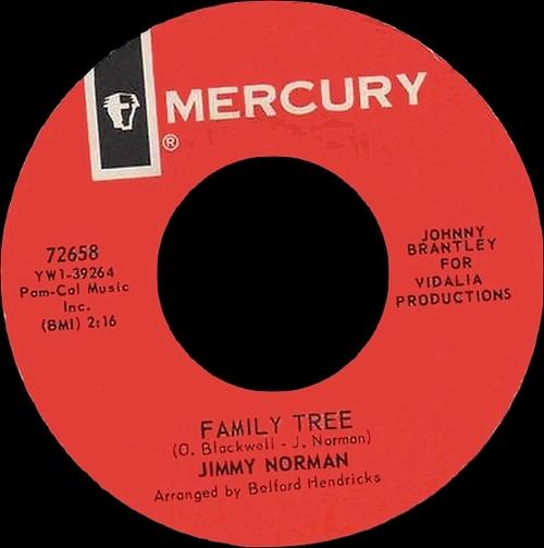"""Various Artists : CD """" Keep The Faith Volume 8 """" Soul Bag Records DP 61 [ FR ]"""
