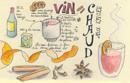 Vin Chaud à Banane Pantin!!