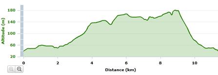 Ma première course en 2012