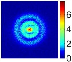 De la spintronique à la structure de la matière