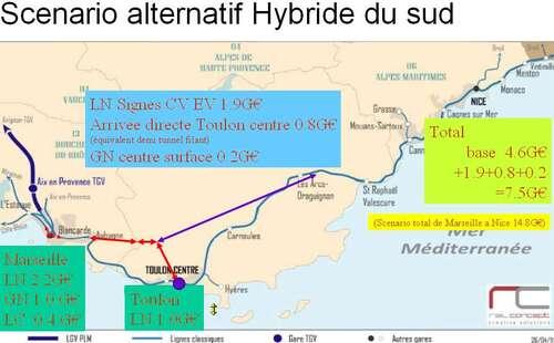 LGV PACA: le scénario alternatif hybride du sud (HDS)