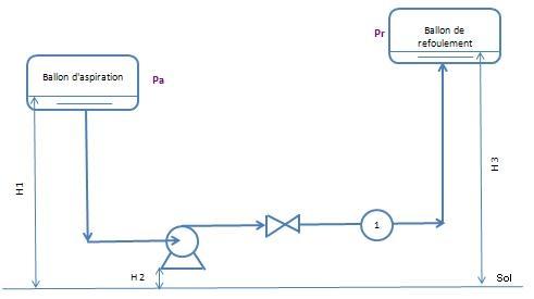 Dimensionnement d'une pompe hydraulique pdf