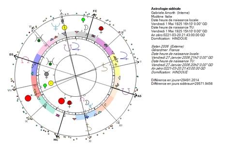 Vénus luciférienne, partie 3