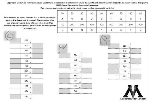 Encadrer les nombres: décoder les sorts!