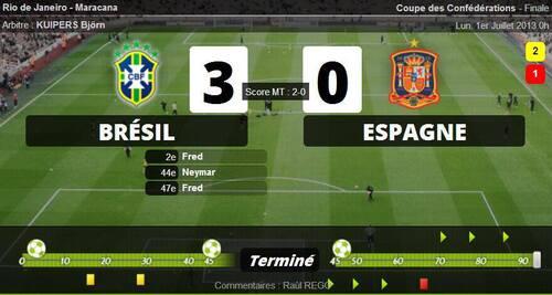 Coupe des Confédérations 2013 au Brésil
