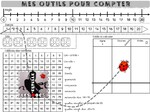 Mes outils pour compter