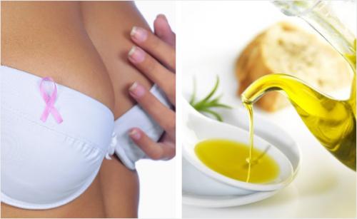 L'huile d'olive peut nous protéger contre le cancer du sein