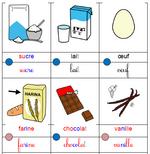 Etiquettes de production d'écrit