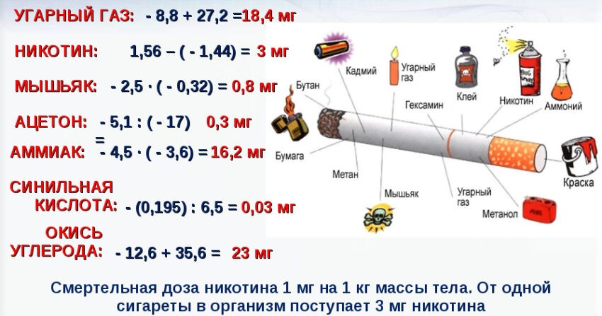 Можно ли бросать курить при сахарном диабете