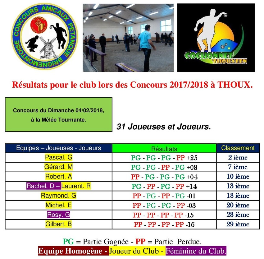 12 ième Concours du Dimanche à Thoux