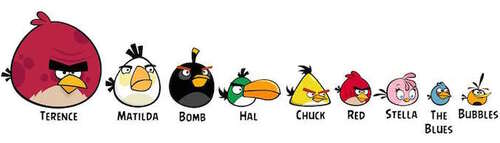 Angry Birds Party ∼ Thème de fête