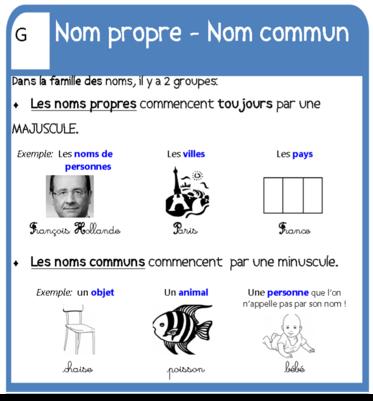 Leçons de français CP
