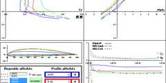 Polaires profils (type 1 Xfoil et interpolé, type 2 interpolé, sensibilité au Reynolds, etc.)