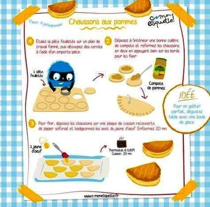 Suite des recettes faciles en images