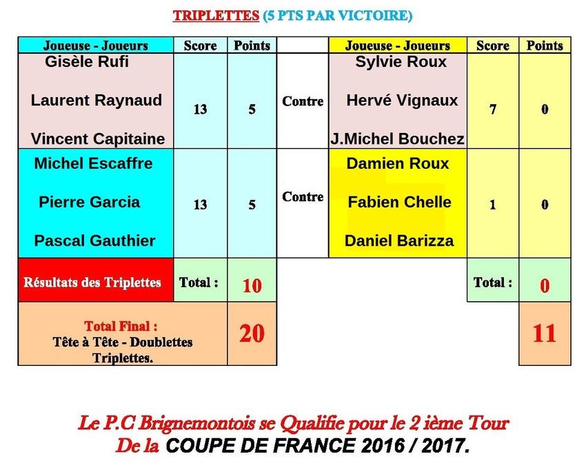 1er Tour de Coupe de France - P.C Brignemontois / Pétanque Loisir Lagardelle