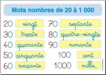 Ecrire les nombres en lettres de 20 à 1000 version wallonne