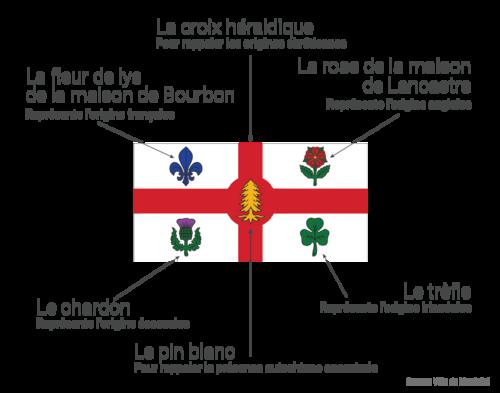 Nouveau drapeau de Montréal