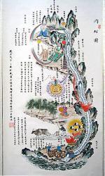 Le Calendrier de Jade (VIIe siècle) - Chine