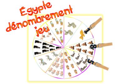 Dénombrement-Egypte-Exercices