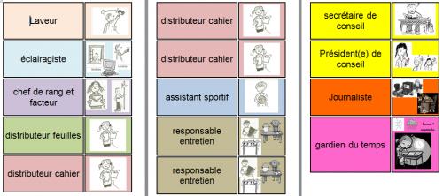 organisation de la classe : des outils (rappel)