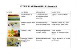 Ateliers Autonomes PS période 2